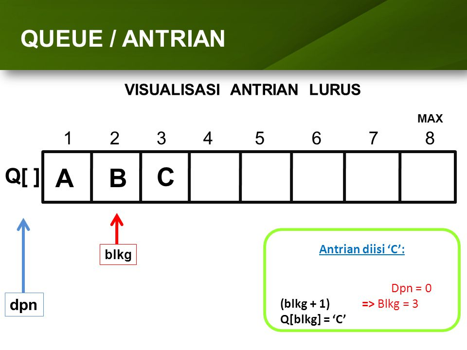 ARRAY (LARIK) A B C QUEUE / ANTRIAN Q[ ] 1 2 3 4 5 6 7 8